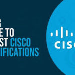 Cisco 300-510 Exam
